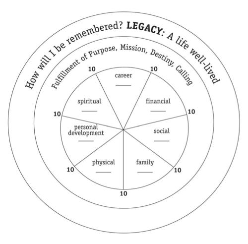 Creating a Work Life Balance